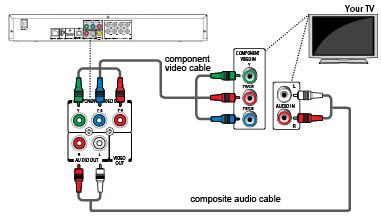 Toshiba   Video Product SupportToshiba